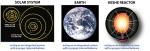 solar_ecological_balance_60